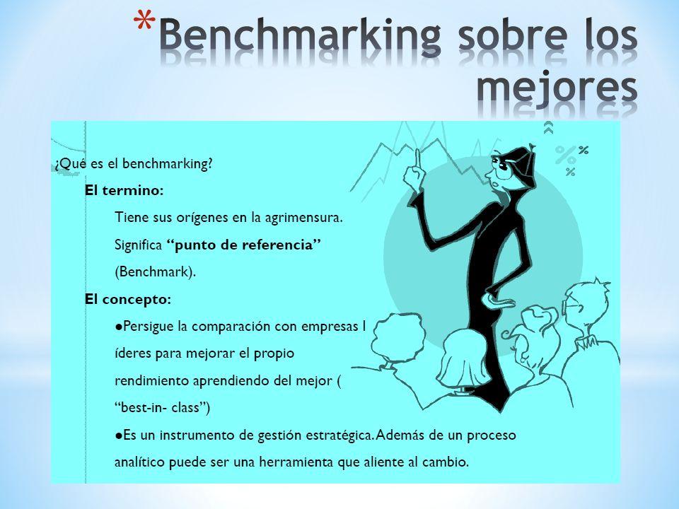 Benchmarking sobre los mejores
