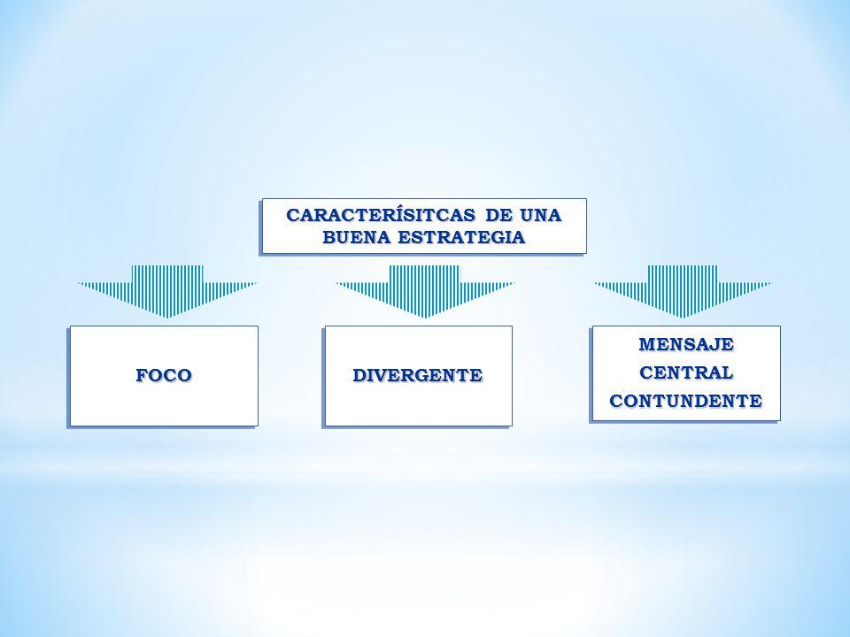 CARACTERÍSITCAS DE UNA BUENA ESTRATEGIA MENSAJE CENTRAL CONTUNDENTE