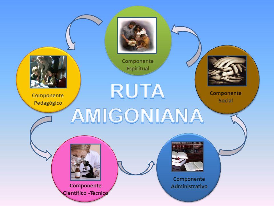 RUTA AMIGONIANA Componente Espiritual Componente Social
