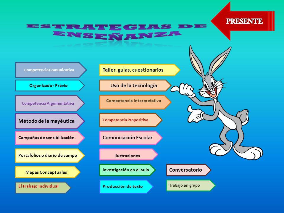 ESTRATEGIAS DE ENSEÑANZA Competencia Argumentativa
