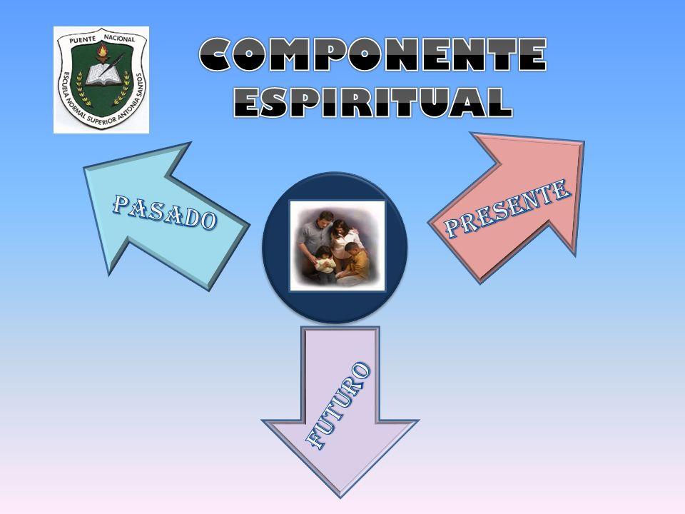 COMPONENTE ESPIRITUAL