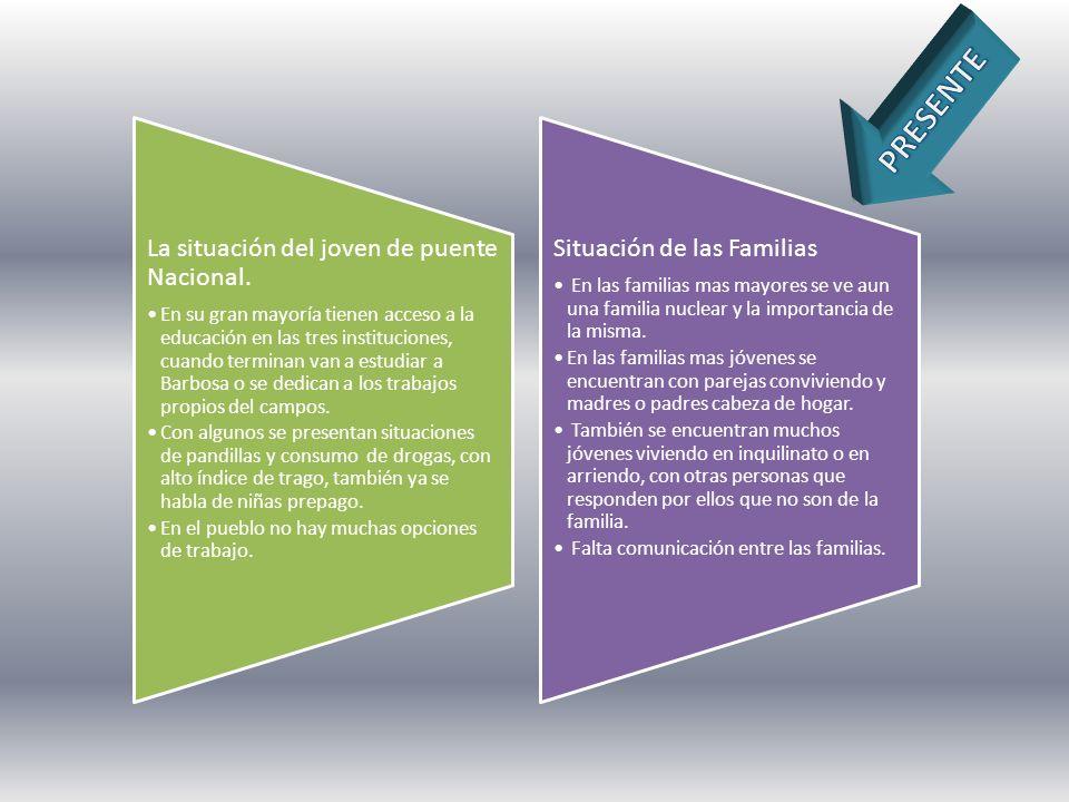 PRESENTE La situación del joven de puente Nacional.