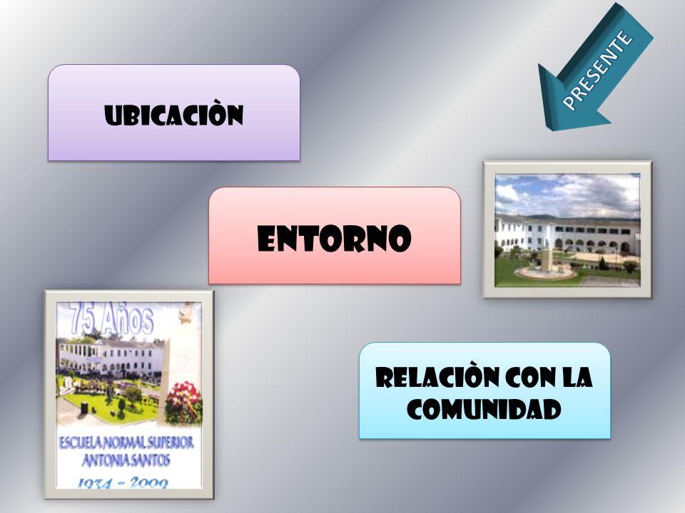 RELACIÒN CON LA COMUNIDAD