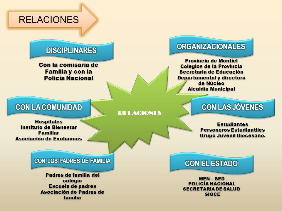 CON LOS PADRES DE FAMILIA