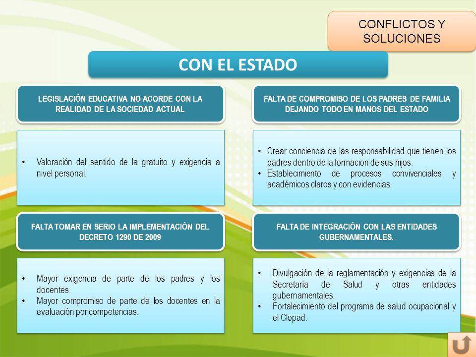 CON EL ESTADO CONFLICTOS Y SOLUCIONES
