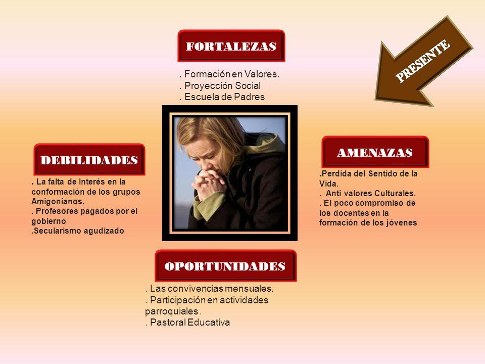 FORTALEZAS PRESENTE AMENAZAS DEBILIDADES OPORTUNIDADES