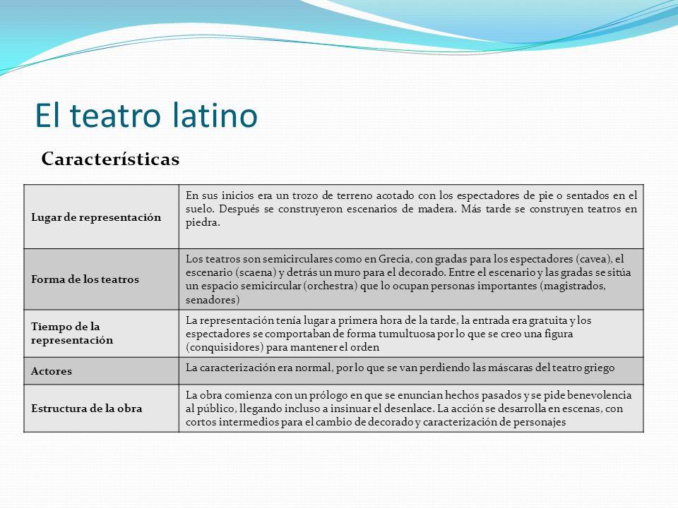 El teatro latino Características Lugar de representación