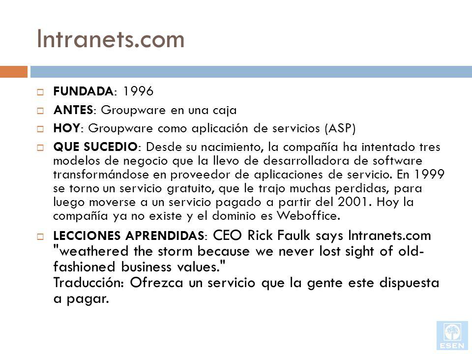 Intranets.com FUNDADA: 1996 ANTES: Groupware en una caja