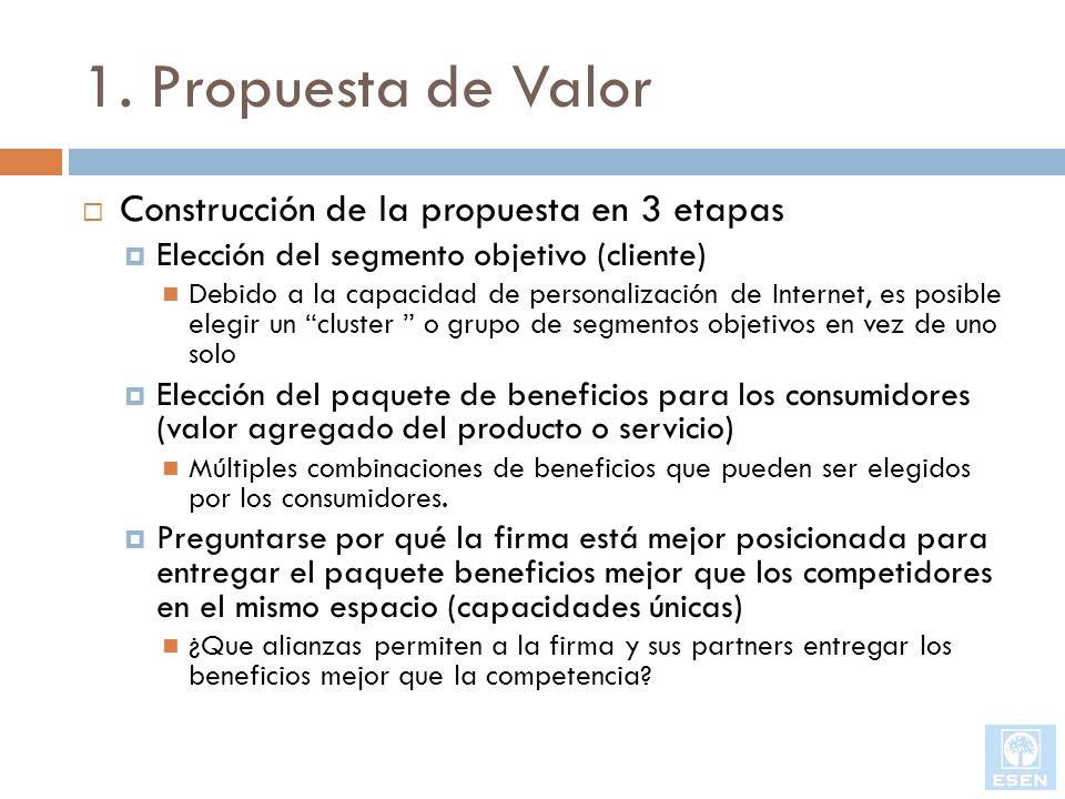 1. Propuesta de Valor Construcción de la propuesta en 3 etapas