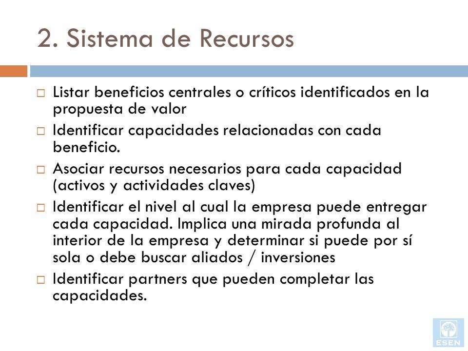 2. Sistema de Recursos Listar beneficios centrales o críticos identificados en la propuesta de valor.
