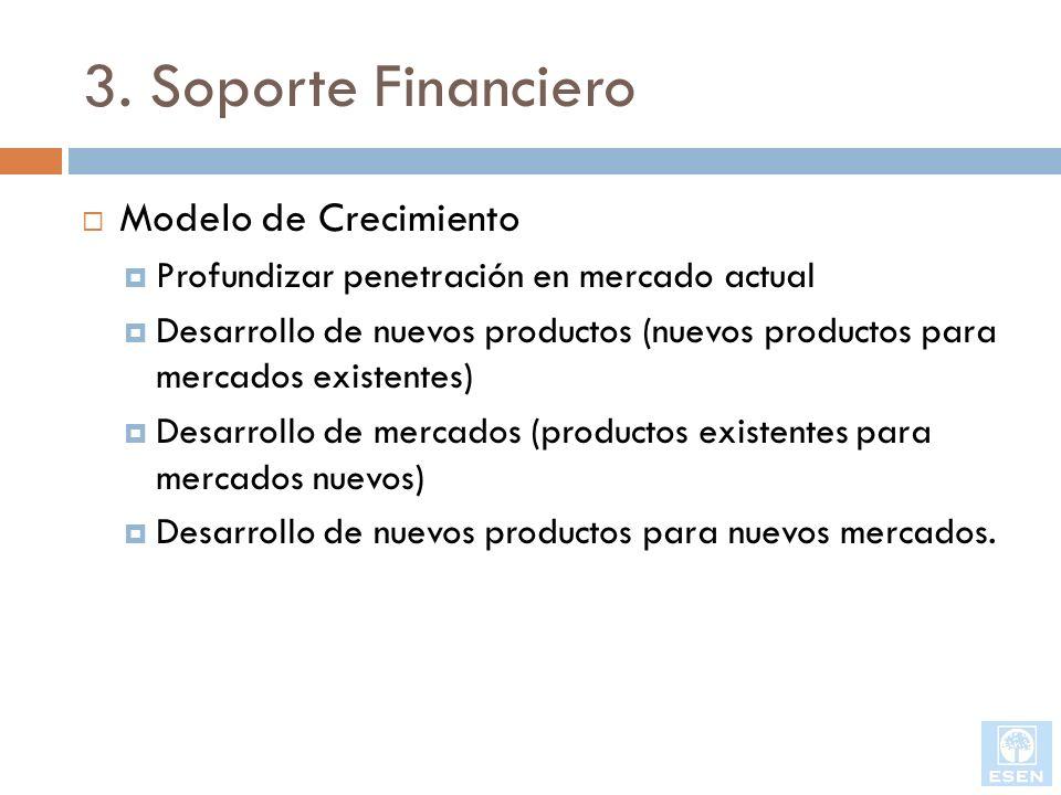 3. Soporte Financiero Modelo de Crecimiento
