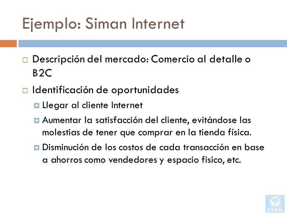 Ejemplo: Siman Internet