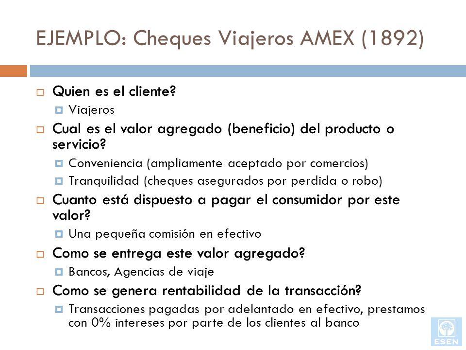 EJEMPLO: Cheques Viajeros AMEX (1892)
