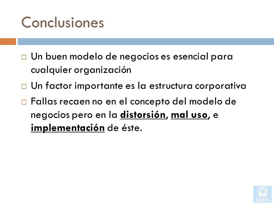 Conclusiones Un buen modelo de negocios es esencial para cualquier organización. Un factor importante es la estructura corporativa.