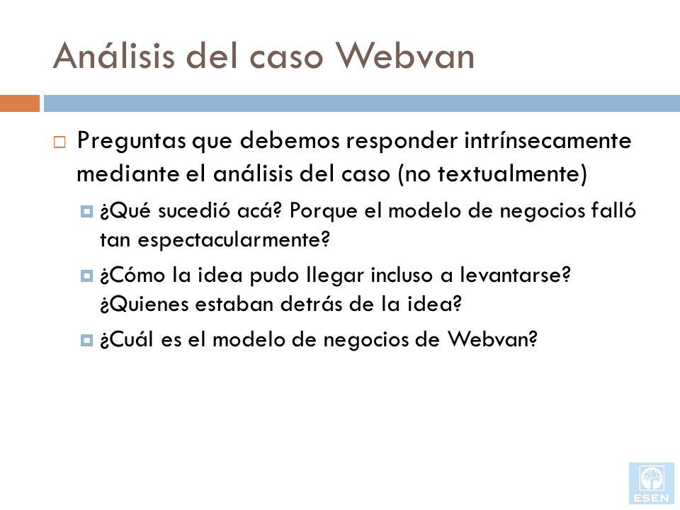Análisis del caso Webvan
