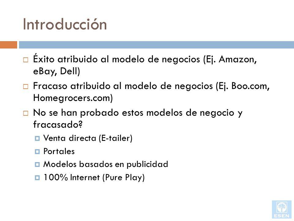 Introducción Éxito atribuido al modelo de negocios (Ej. Amazon, eBay, Dell) Fracaso atribuido al modelo de negocios (Ej. Boo.com, Homegrocers.com)