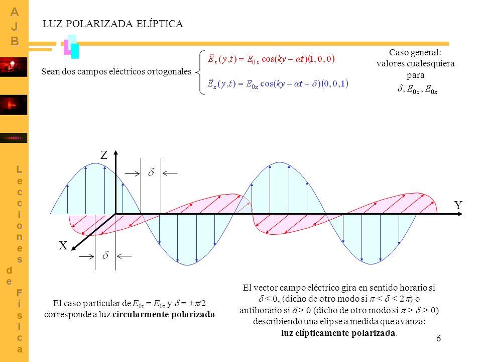 Z Y X LUZ POLARIZADA ELÍPTICA Caso general: valores cualesquiera para