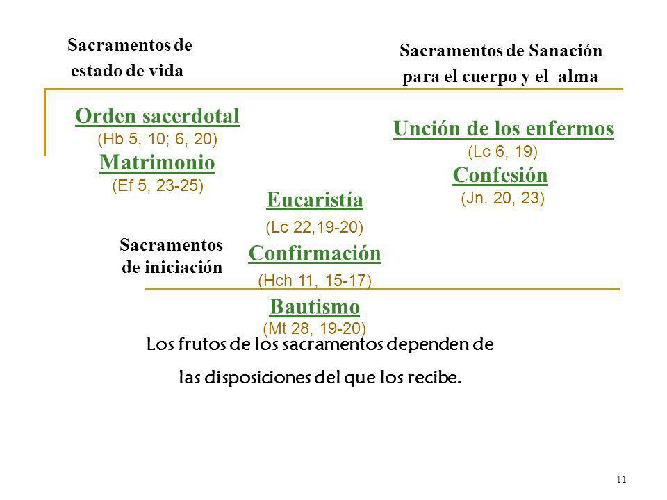 Unción de los enfermos Orden sacerdotal Confesión Matrimonio
