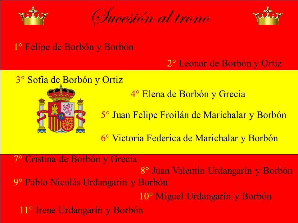 Sucesión al trono 1° Felipe de Borbón y Borbón