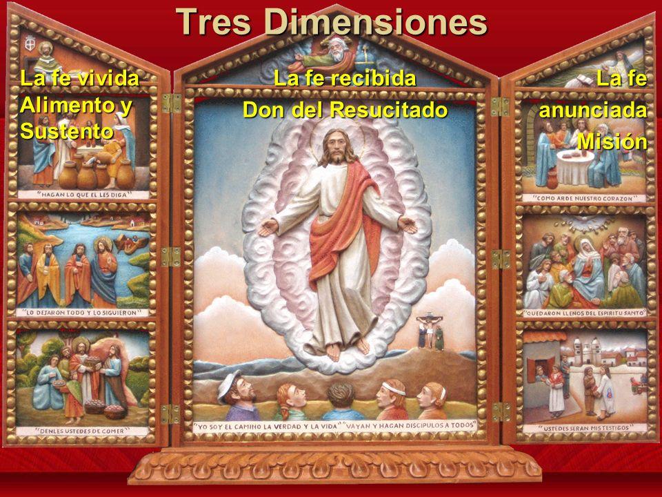 Tres Dimensiones La fe vivida Alimento y Sustento La fe recibida