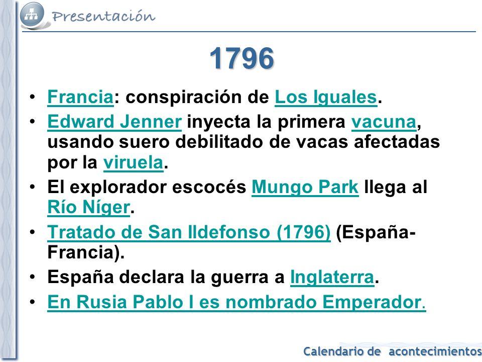 1796 Francia: conspiración de Los Iguales.