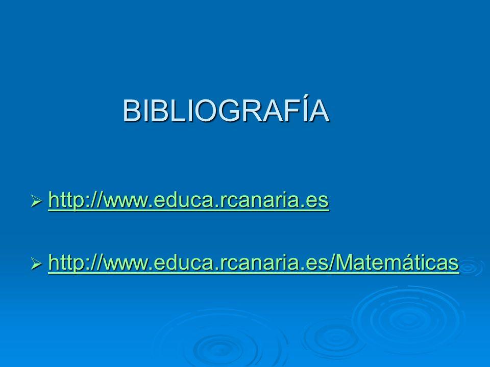 BIBLIOGRAFÍA http://www.educa.rcanaria.es
