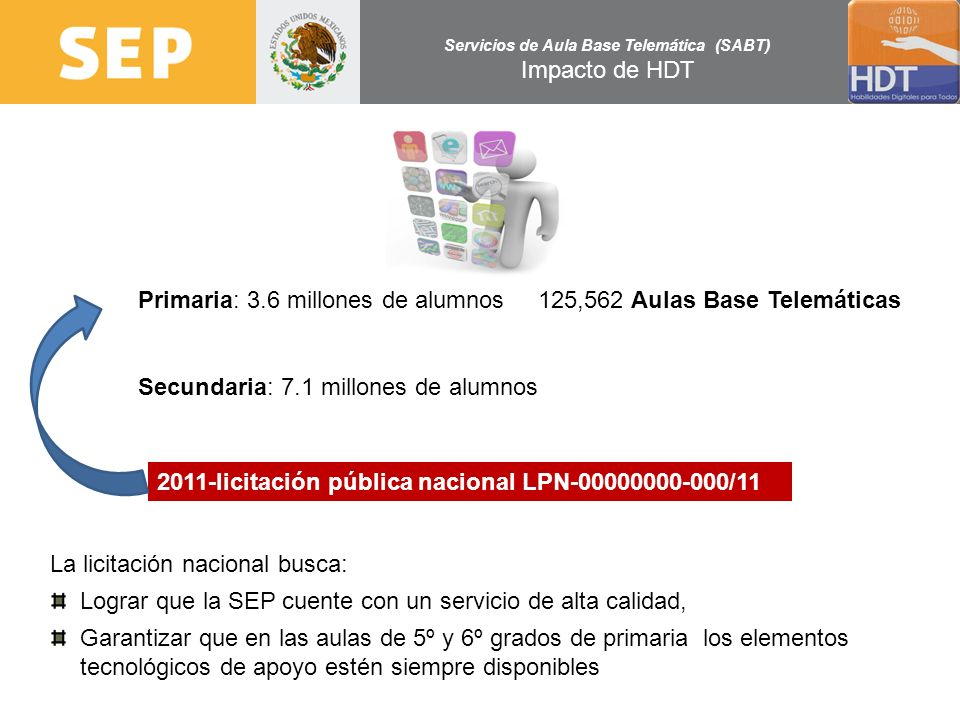 Servicios de Aula Base Telemática (SABT)