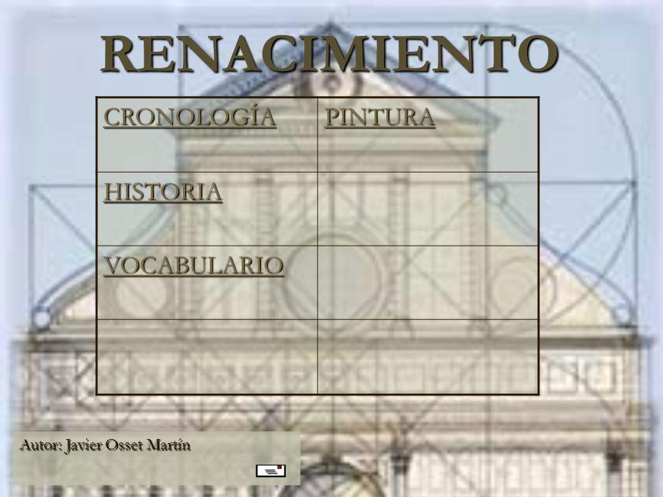 RENACIMIENTO CRONOLOGÍA PINTURA HISTORIA VOCABULARIO