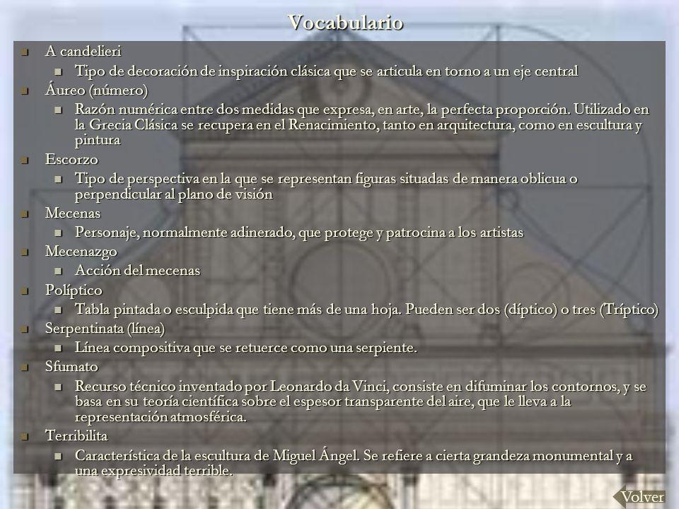 Vocabulario Volver A candelieri