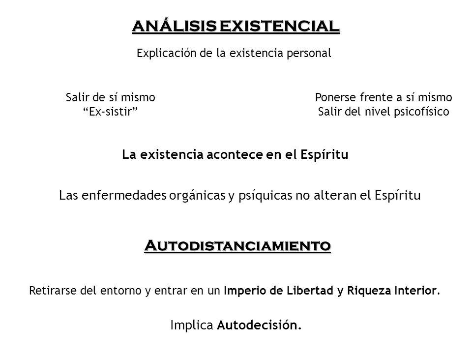 ANÁLISIS EXISTENCIAL Autodistanciamiento