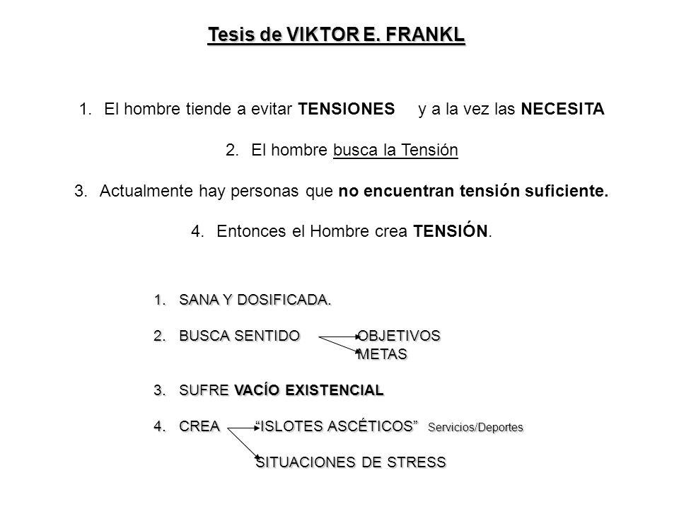 Tesis de VIKTOR E. FRANKL