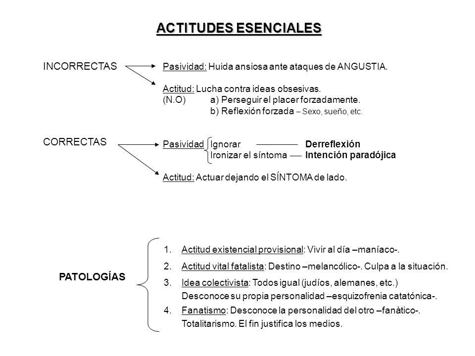 ACTITUDES ESENCIALES INCORRECTAS CORRECTAS PATOLOGÍAS