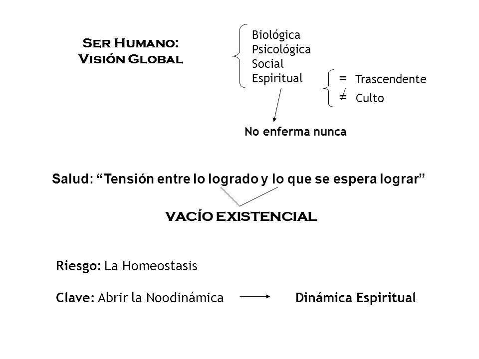 = Trascendente = Culto Ser Humano: Visión Global