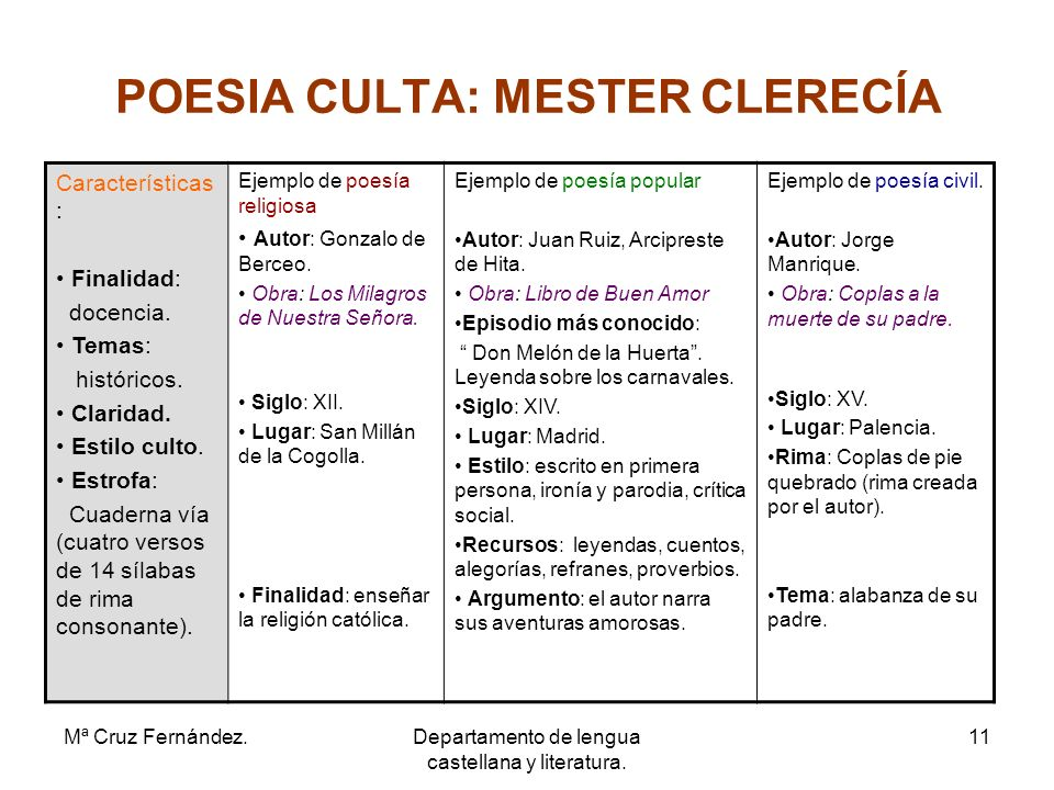 POESIA CULTA: MESTER CLERECÍA