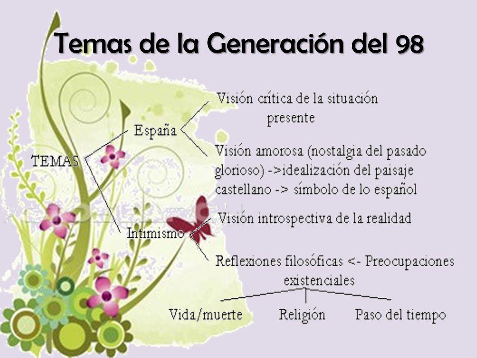 Temas de la Generación del 98