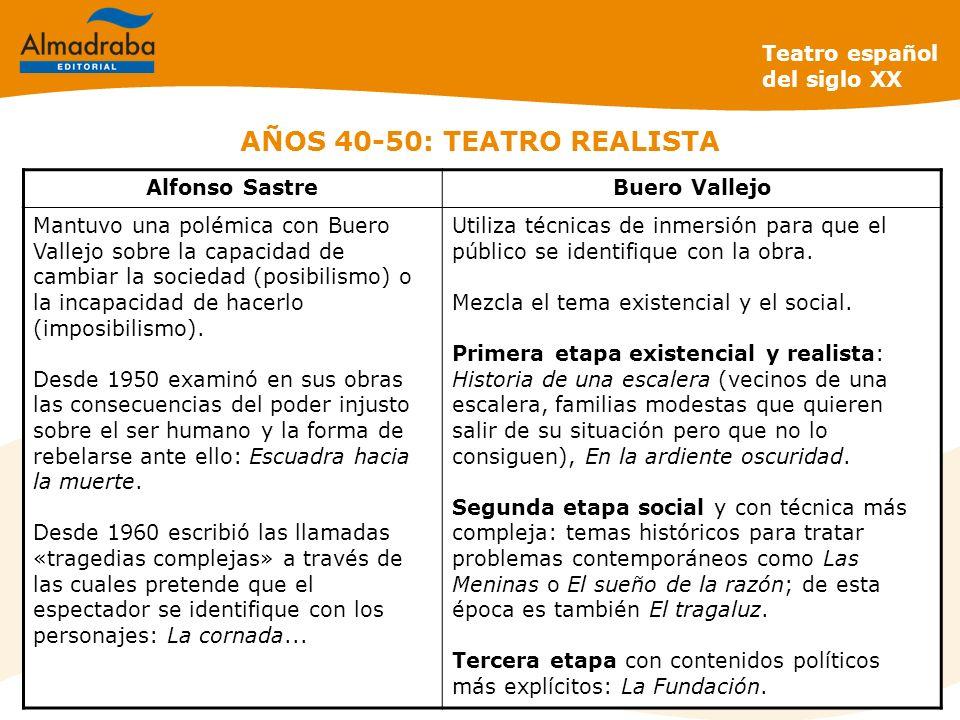 AÑOS 40-50: TEATRO REALISTA