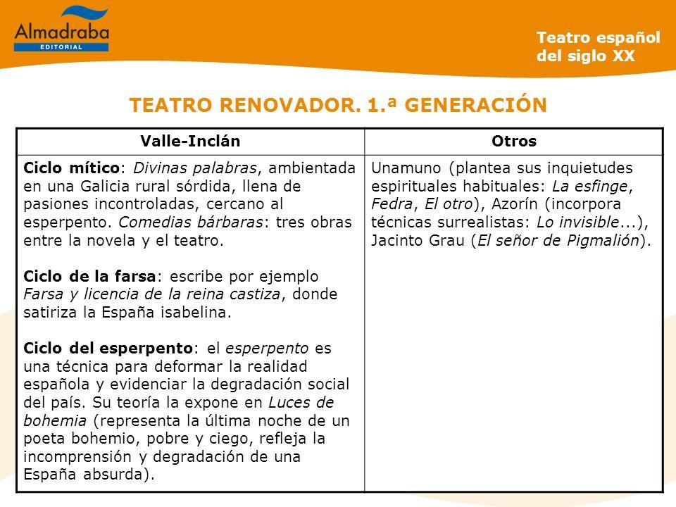 TEATRO RENOVADOR. 1.ª GENERACIÓN
