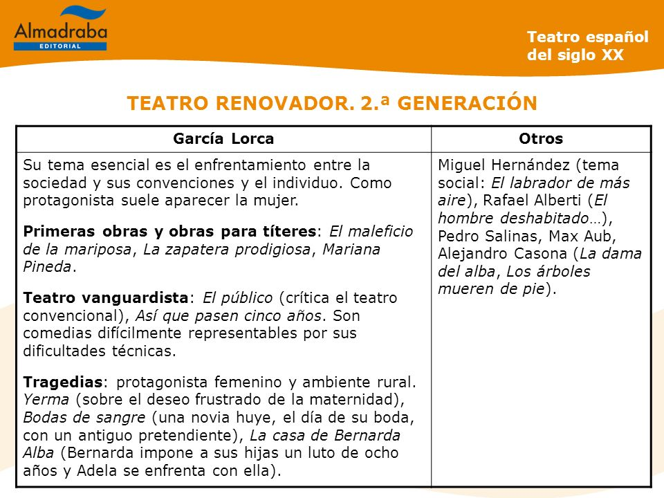 TEATRO RENOVADOR. 2.ª GENERACIÓN