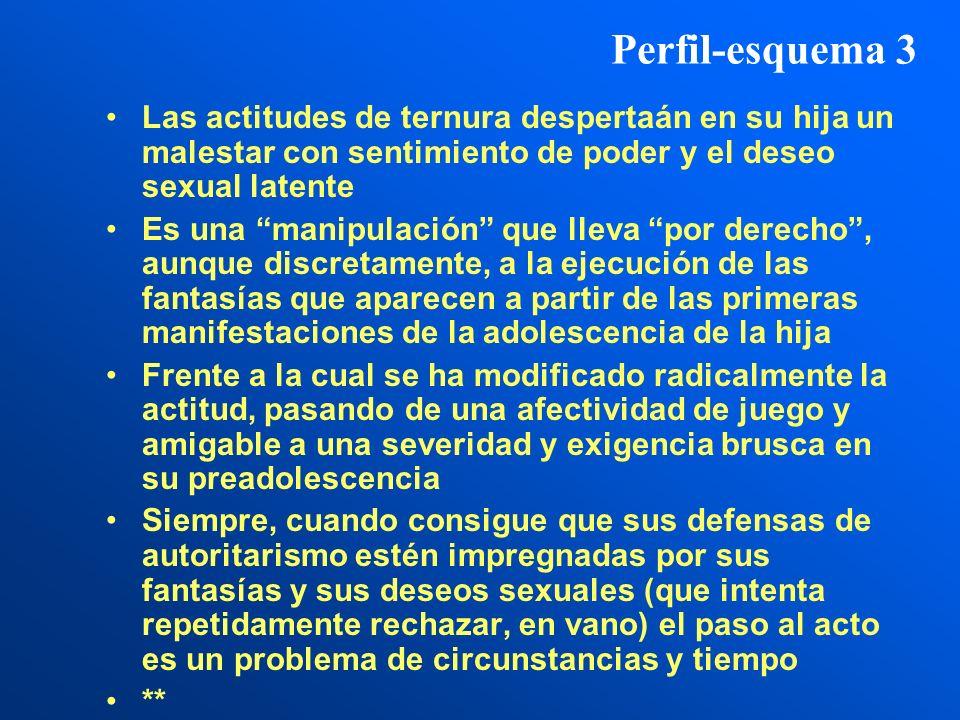 Perfil-esquema 3 Las actitudes de ternura despertaán en su hija un malestar con sentimiento de poder y el deseo sexual latente.