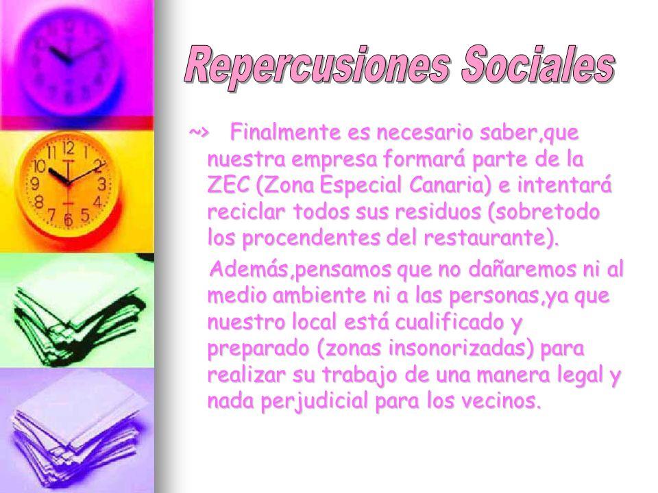Repercusiones Sociales