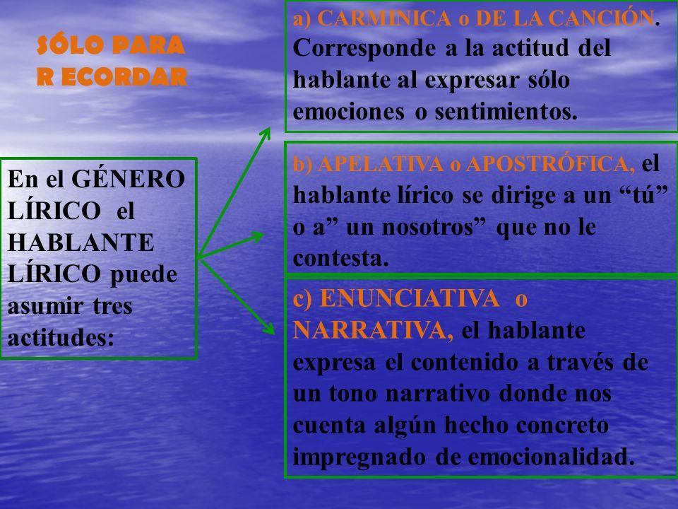 En el GÉNERO LÍRICO el HABLANTE LÍRICO puede asumir tres actitudes: