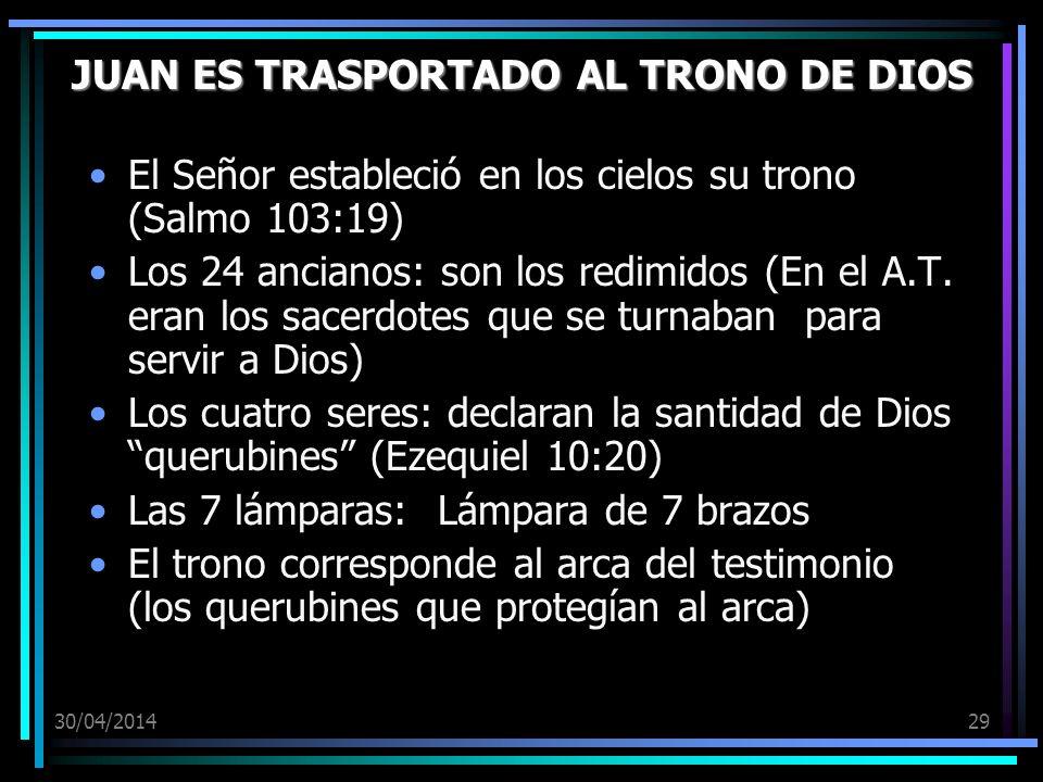 JUAN ES TRASPORTADO AL TRONO DE DIOS