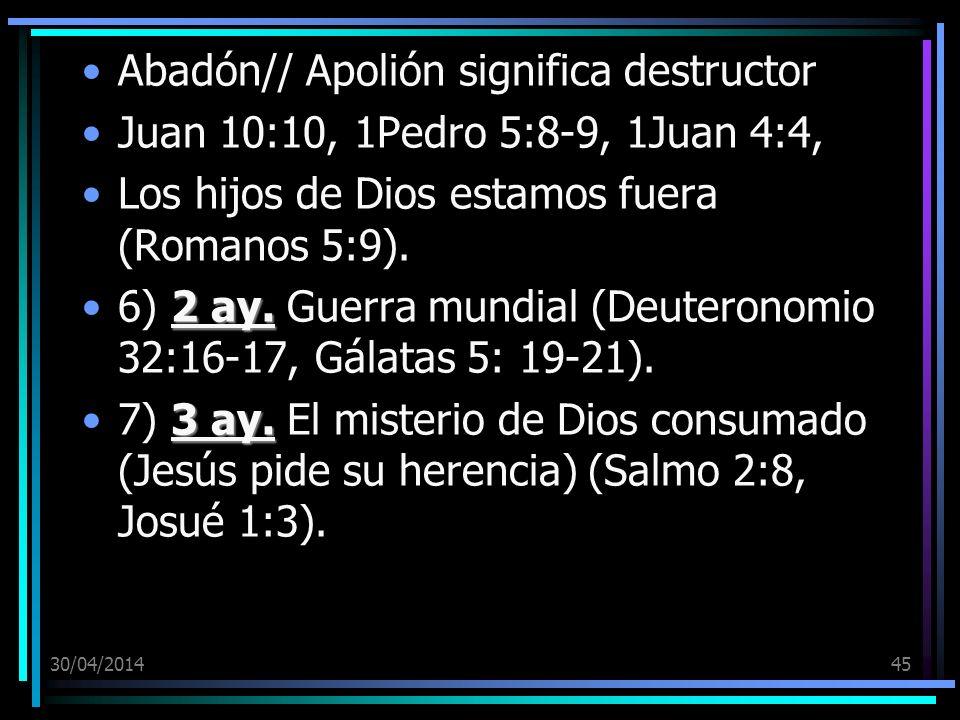 Abadón// Apolión significa destructor