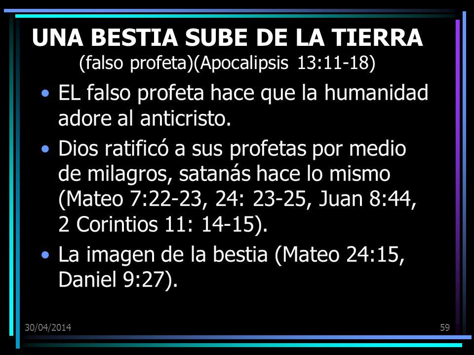 UNA BESTIA SUBE DE LA TIERRA (falso profeta)(Apocalipsis 13:11-18)
