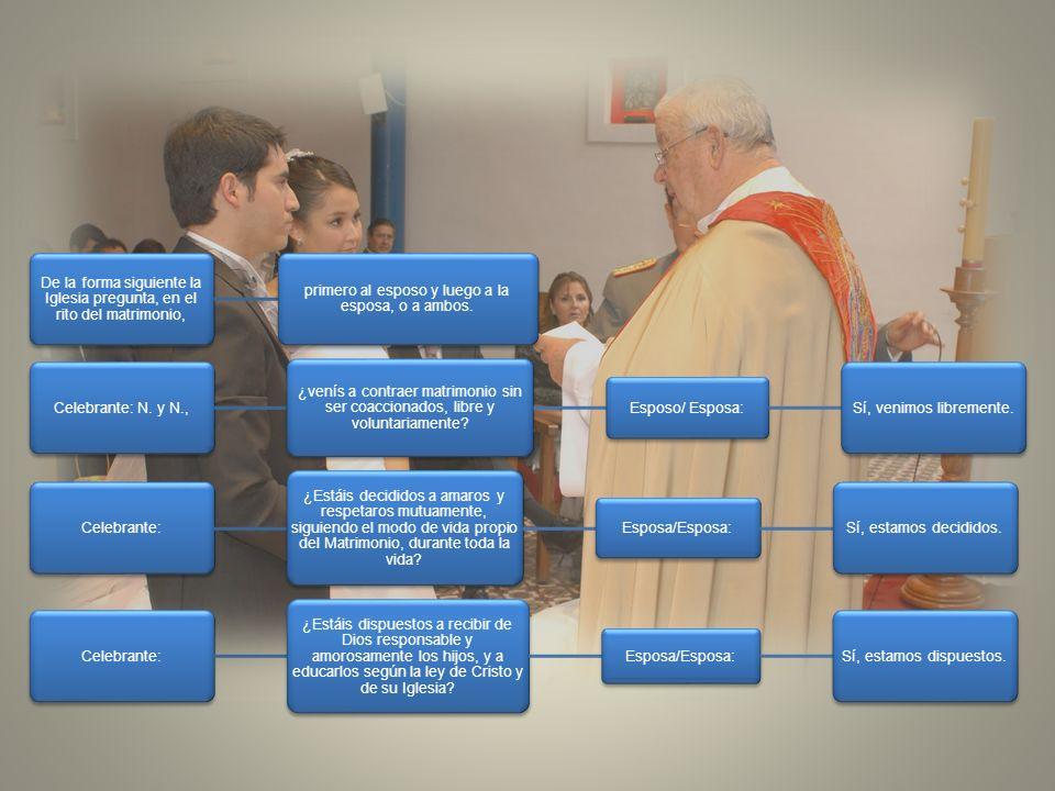 De la forma siguiente la Iglesia pregunta, en el rito del matrimonio,