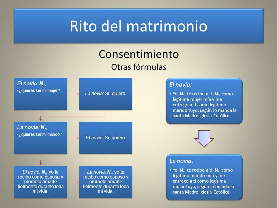 Rito del matrimonio Consentimiento Otras fórmulas