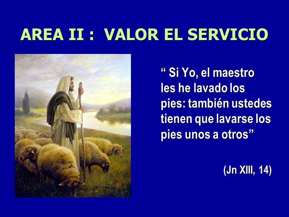 AREA II : VALOR EL SERVICIO