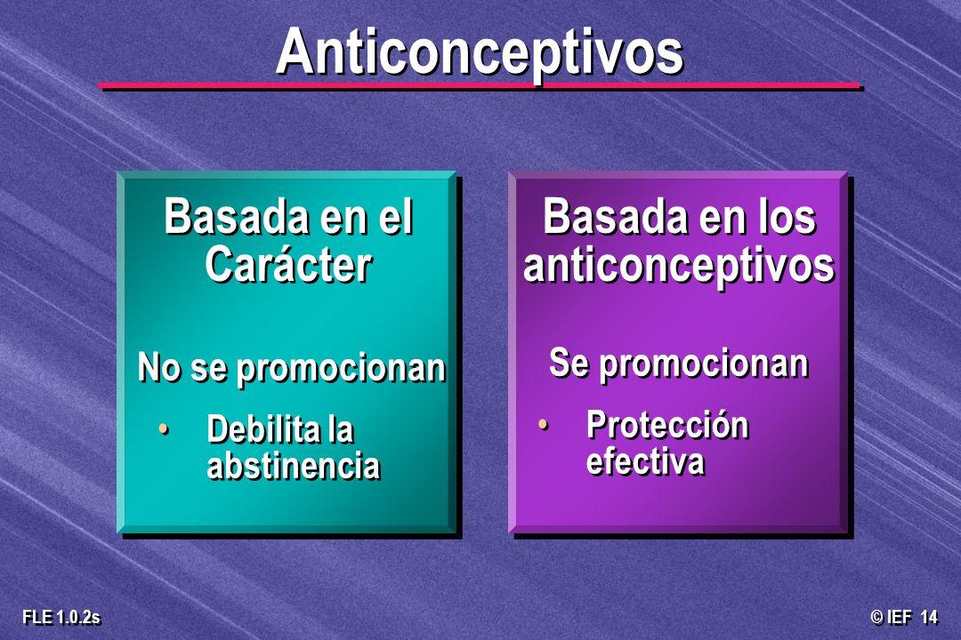 Basada en los anticonceptivos