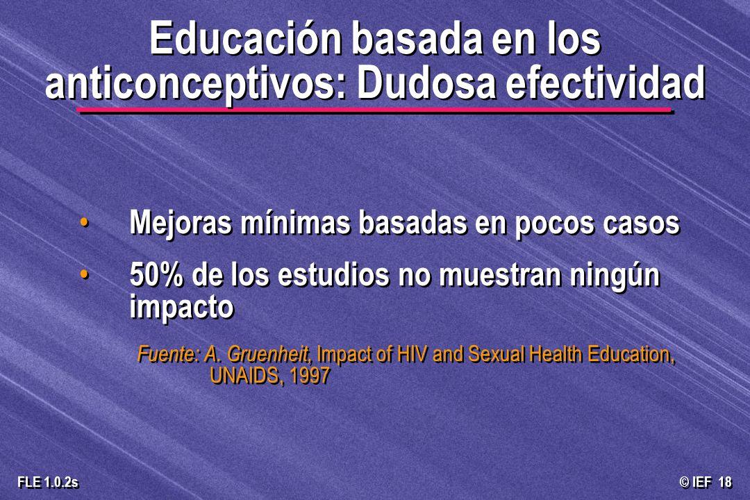Educación basada en los anticonceptivos: Dudosa efectividad