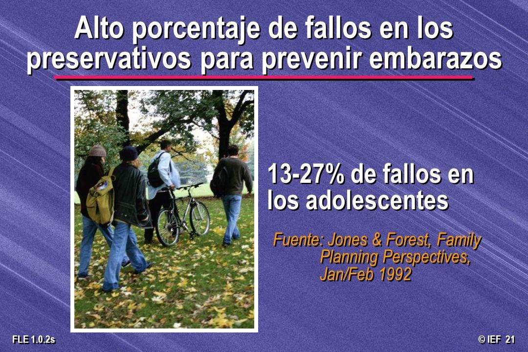 Alto porcentaje de fallos en los preservativos para prevenir embarazos